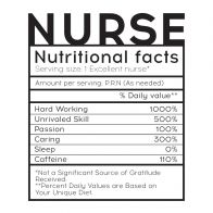Krus Nutritional Facts